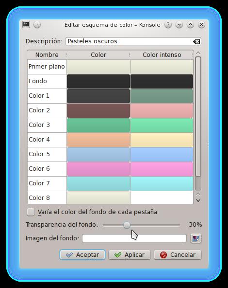 transparenciapastelesoscuros KDE4Tips: Embelleciendo el terminal de KDE